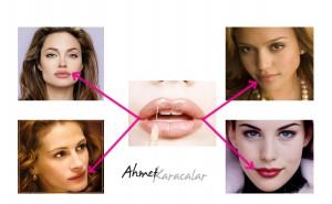 dudak_estetiği